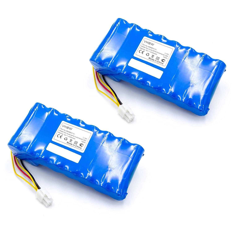 vhbw 2X Li-Ion batería 4000mAh (18V) para cortacésped Robot ...