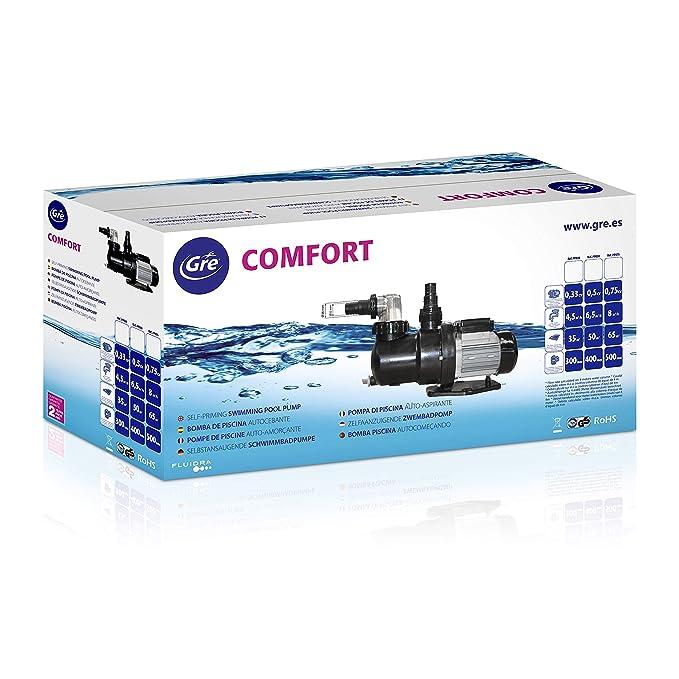Filterpumpe f/ür einen Pool 900 W 20.000 l//h Gre PP101