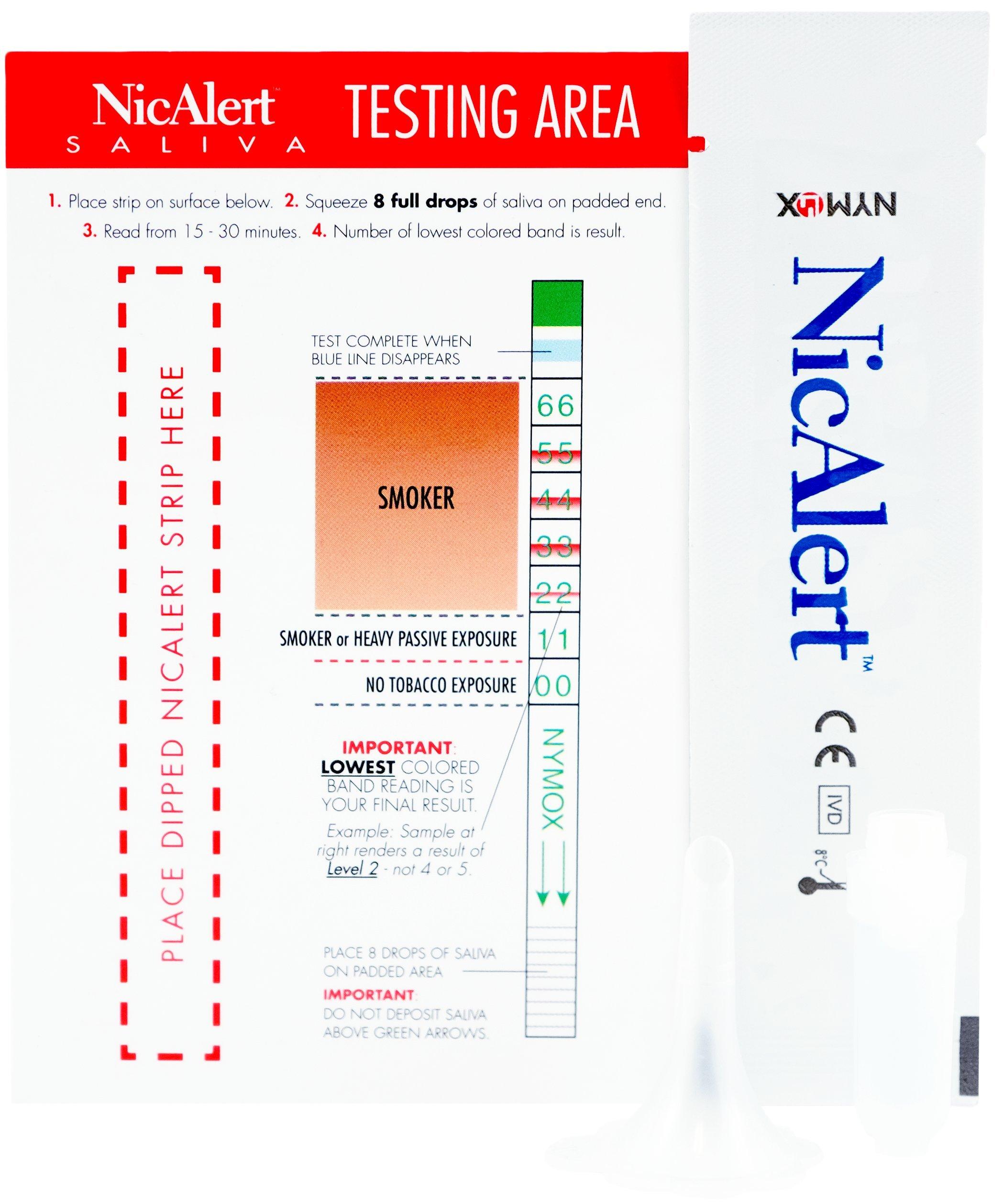 NicAlert Saliva Nicotine Smoking Test with Second Hand Smoke (1 Test)