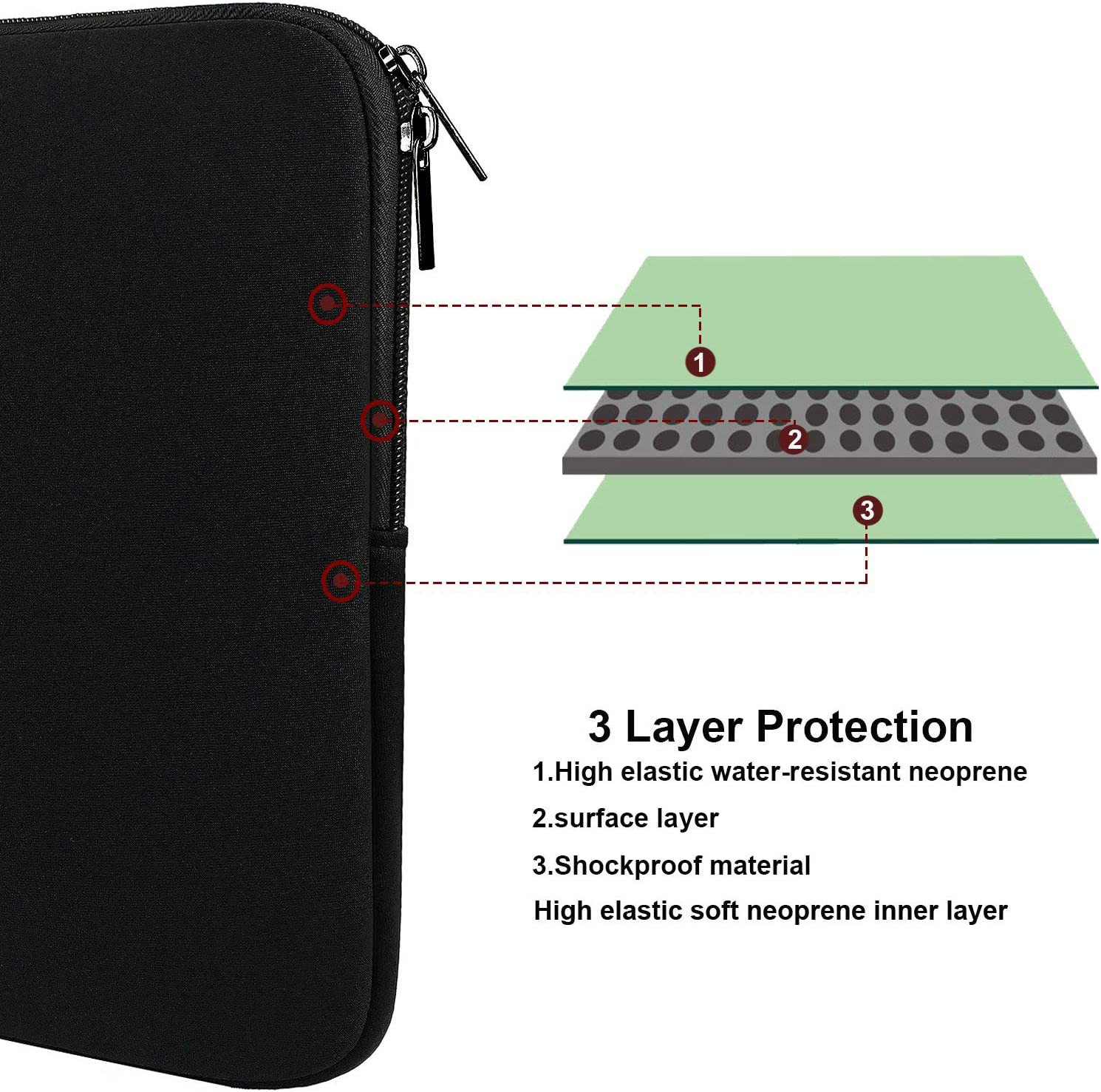 Waterproof Laptop Sleeve 13 Inch Asus Notebook Computer Case Cover for Ultrabook MacBook Pro Mandolin Kentucky Business Briefcase Protective Bag MacBook Air Samsung Sony