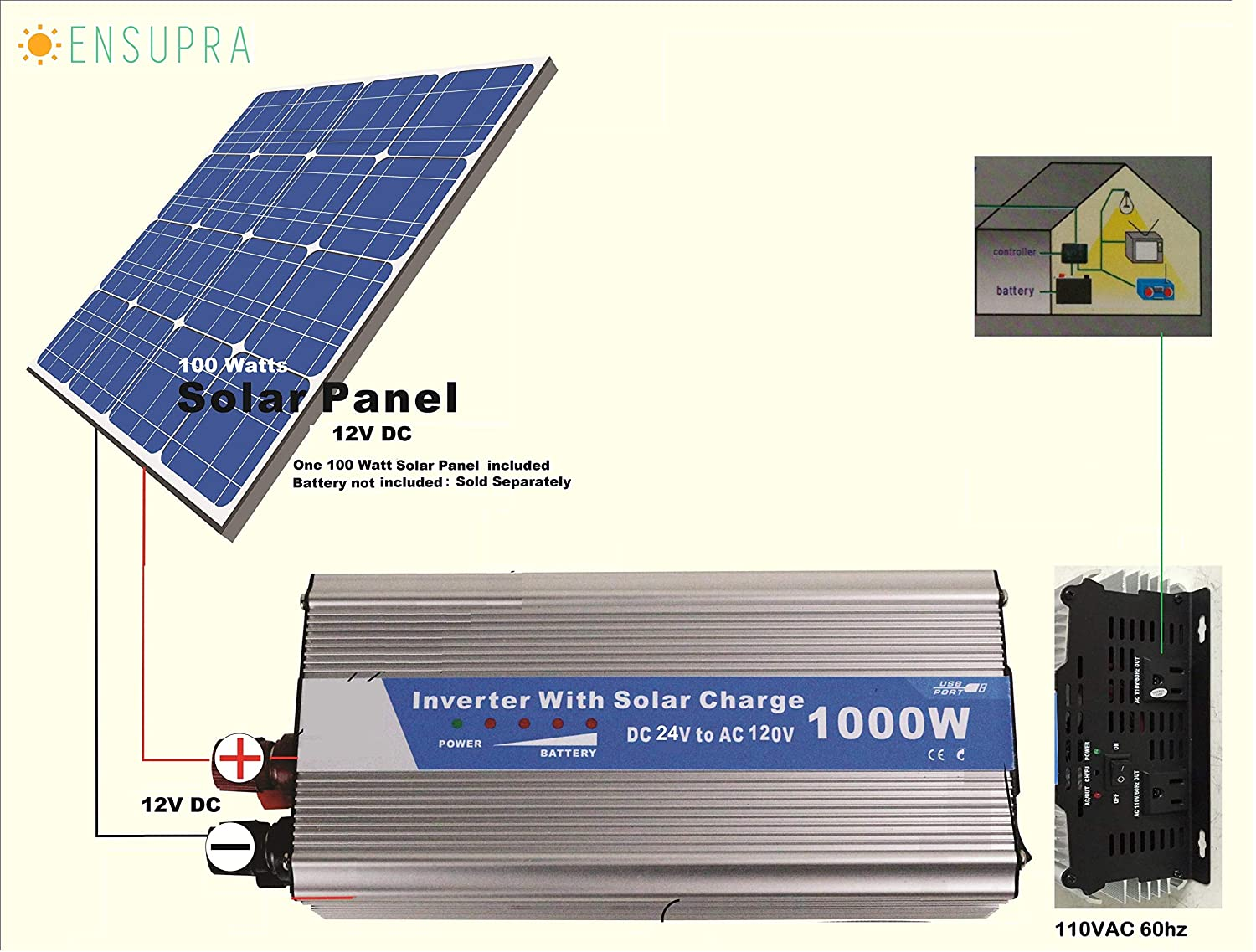 Ensupra 1000 Watt Solar Power 120v Ac Powered By 100 Wiring Panels To Grid Tie Inverter Panel Simply Add A 12v Batteryplug Play Get 30 Federal Tax