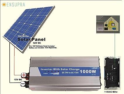 Ensupra 1000 Watt Solar Power (120V AC),Powered by 100-Watt Solar Panel,  Simply add a 12V Battery