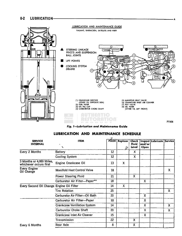 1970 Plymouth Barracuda Belvedere Road Runner Shop Service Repair Satellite Wiring Diagram Manual Factory By Unknown Car Motorbike