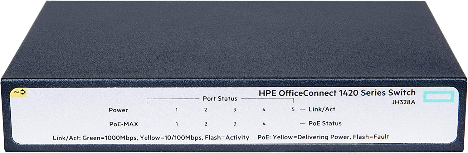 HPE OfficeConnect 1420 5-Port PoE Gigabit Ethernet Unmanaged Switch-5xGE. 4 Ports PoE (32W) (JH328A)