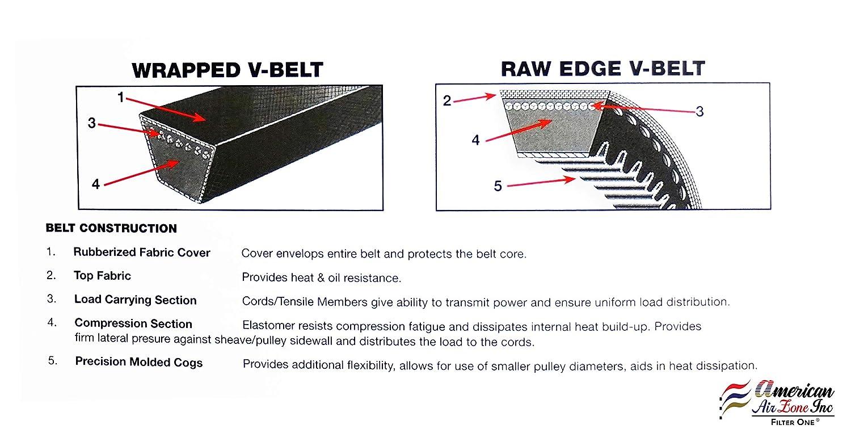 A53-4L550 Megadyne Jason Industrial V Belt Pack of 1 Wrapped V-Belt 11//32 Inch Thick 1//2 Inch Top Width 55 Inch Length