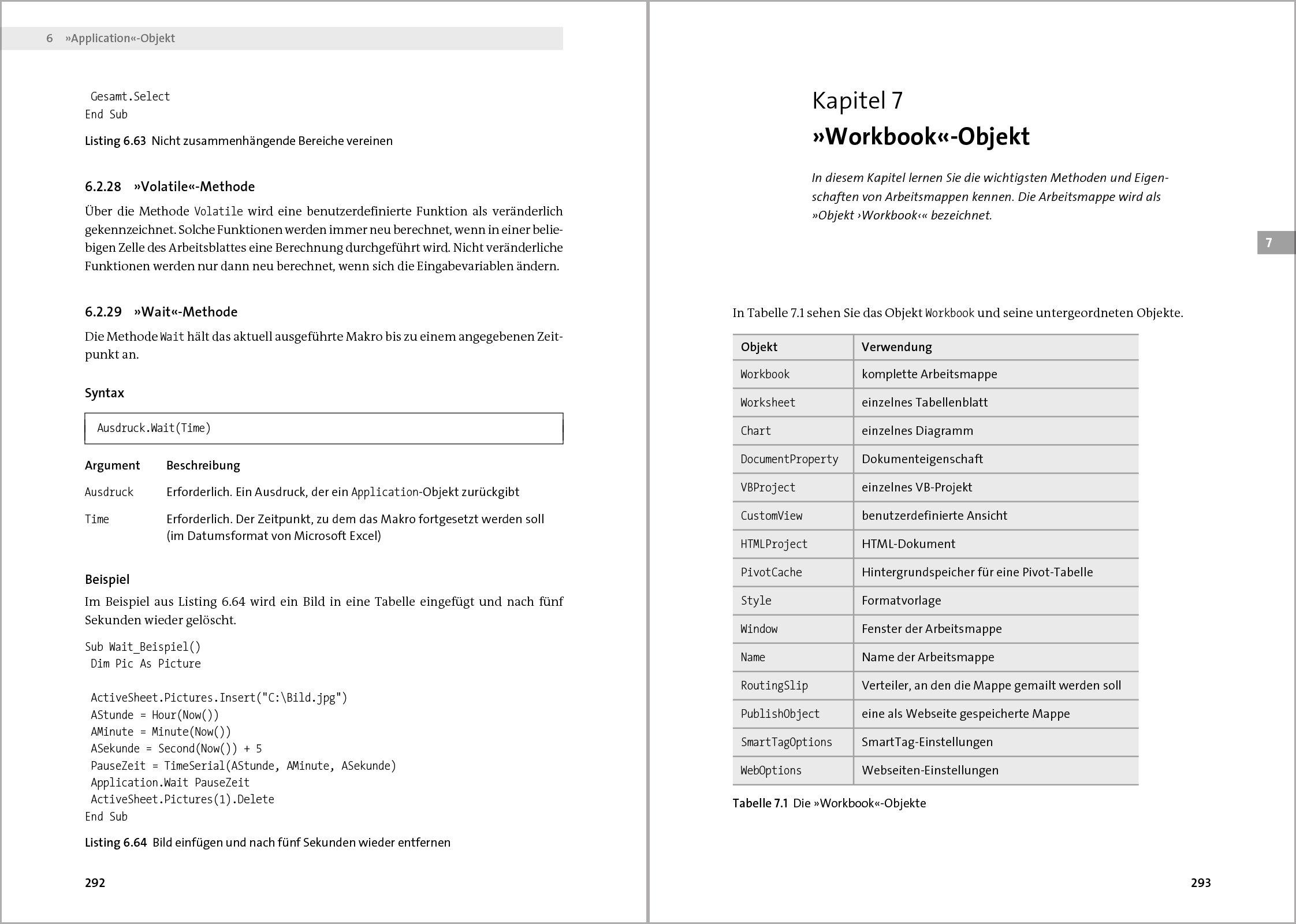 Großzügig Schreiben Ausdrücke Und Gleichungen Arbeitsblatt Ideen ...