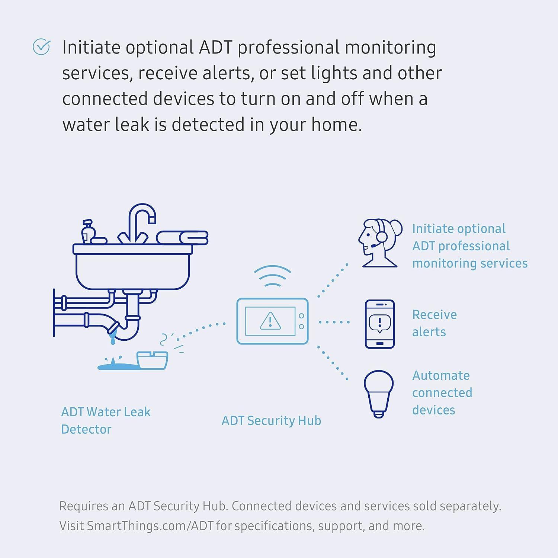 Samsung SmartThings ADT Water Leak Detector