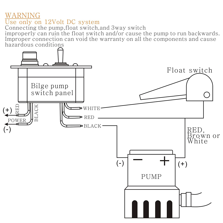 Marine Bilge Pump Switch 3-Way(On/Off/Auto) Panel with Fuse, Bilge on