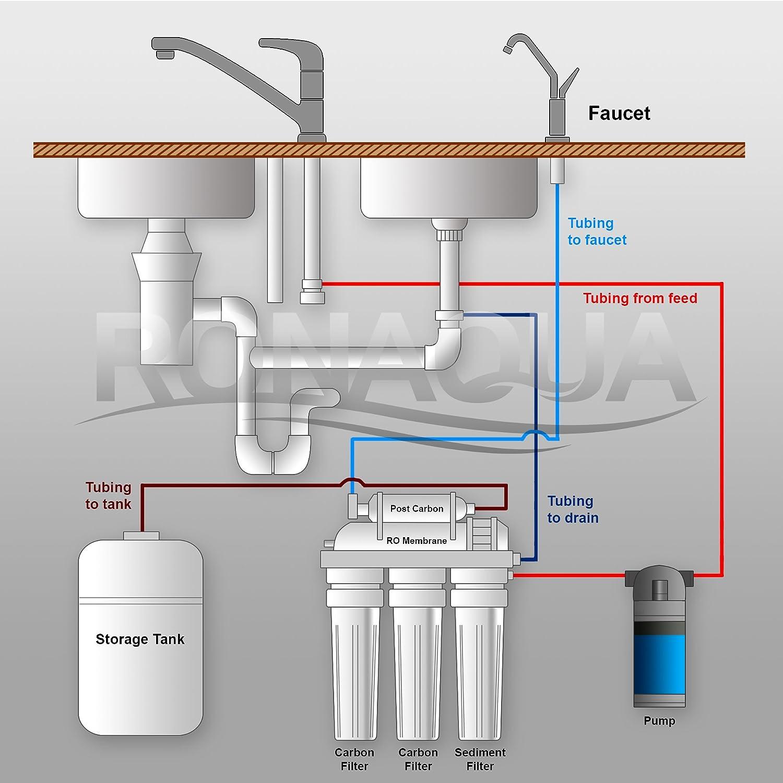Ronaqua RA-BP-50 RO Booster Pump installation diagram