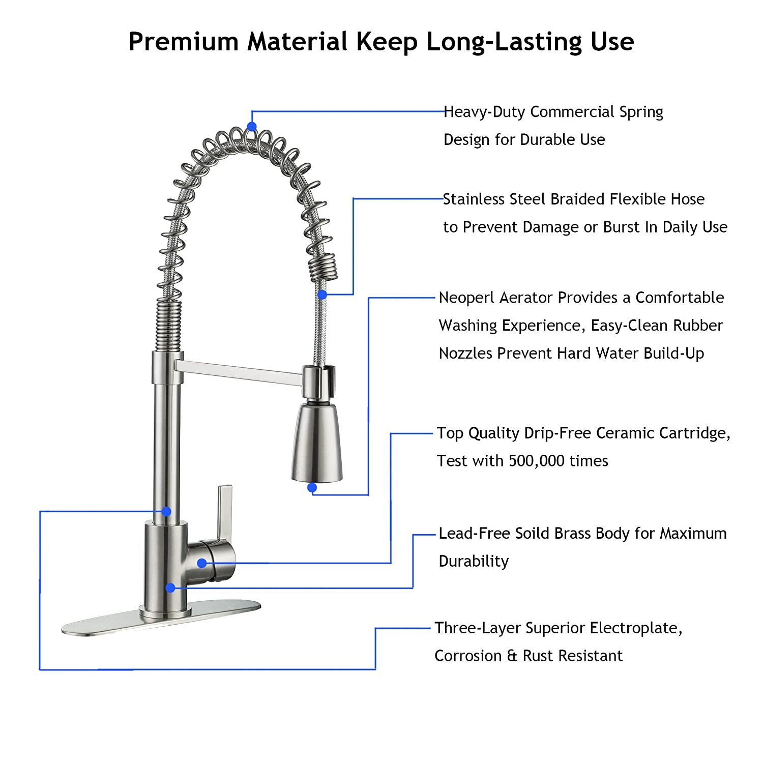 Oil Rubbbed Bronze cUPC//NSF//Low-Lead Compliant ENZO RODI Modern Commercial Style Single-Handle Kitchen Sink Faucets with Pull-Down Sprayer ERF7343377HA-10 for 1 or 3 Holes installation Escutcheon Included