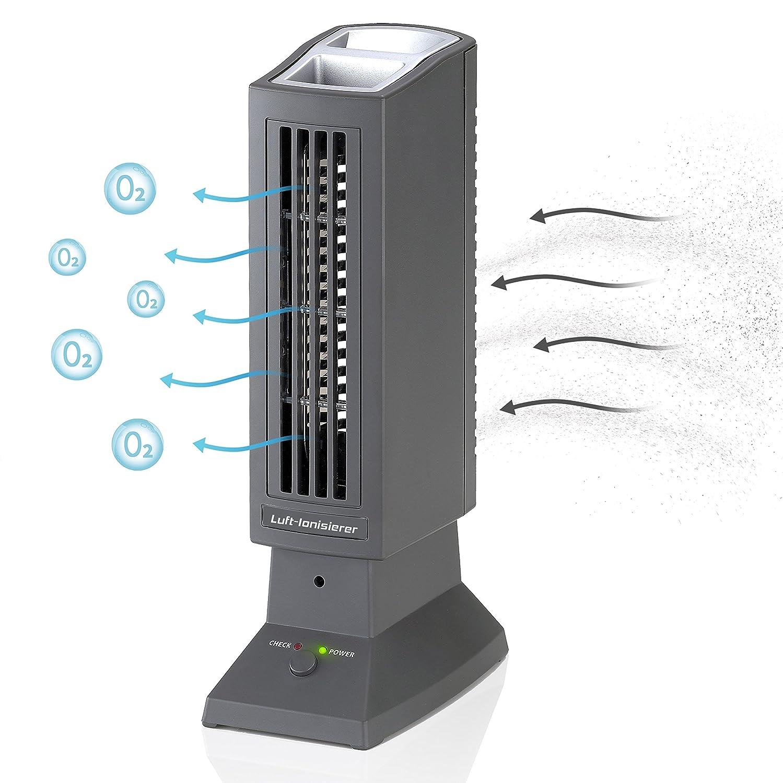 purificatore d'aria Tevigo-Depuratore-ionizzatore