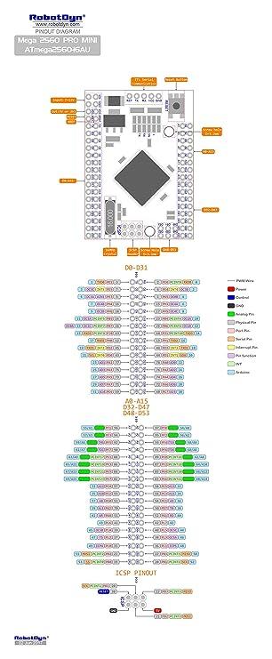 Arduino Mega 2560 Schematic Diagram    Wiring Diagram