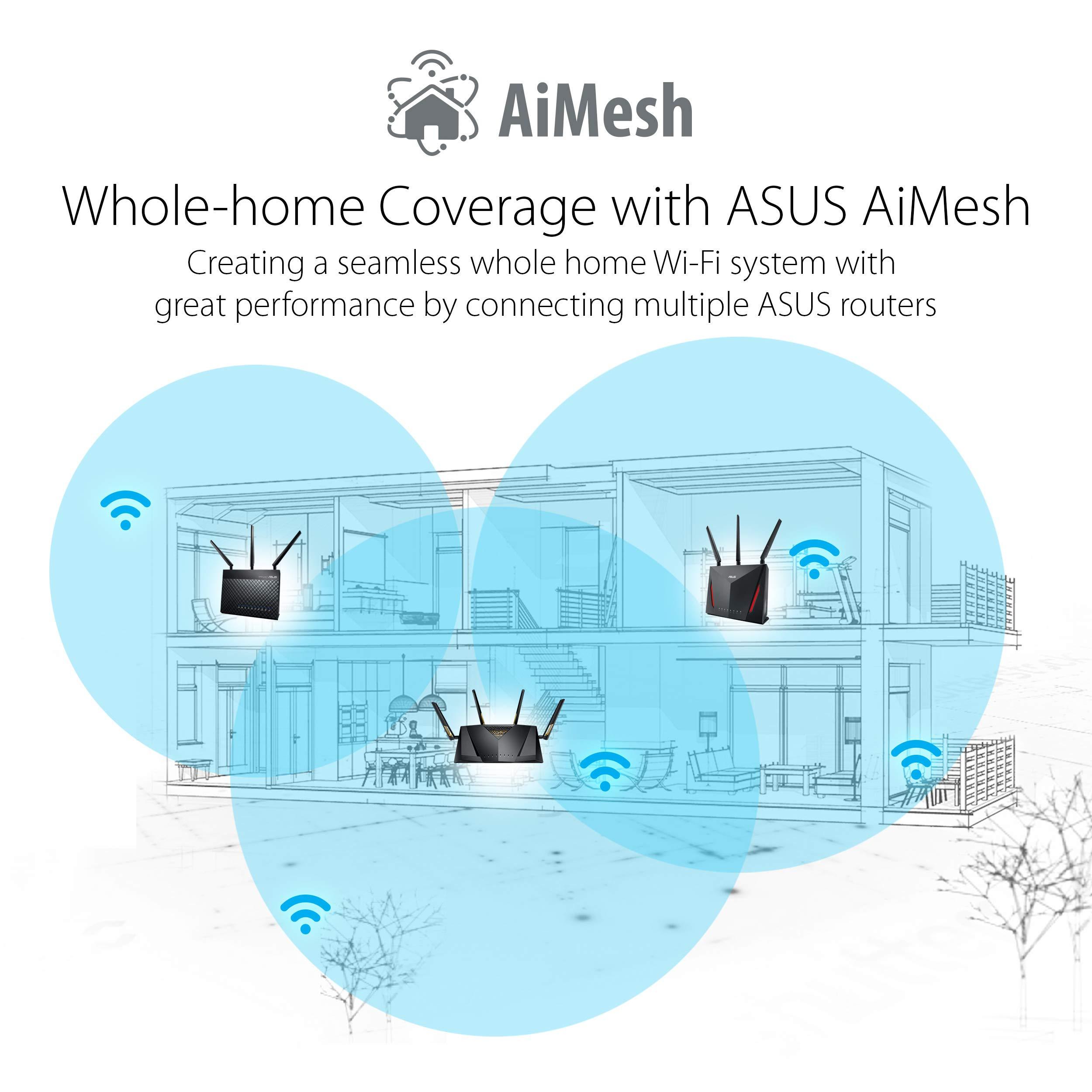 ASUS Quad-Core, Next-Gen WiFi 6, Wireless 802 11ax Dual Band Wi-Fi Adaptive  QoS AX6000 Router (RT-AX88U)