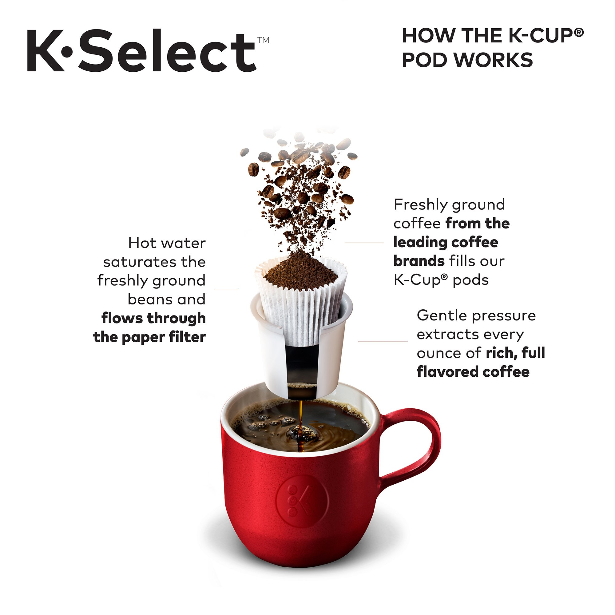 Keurig K-Select Single-Serve K-Cup Pod Coffee Maker with 12oz Brew Size, Strength Control, Matte Black by Keurig (Image #7)