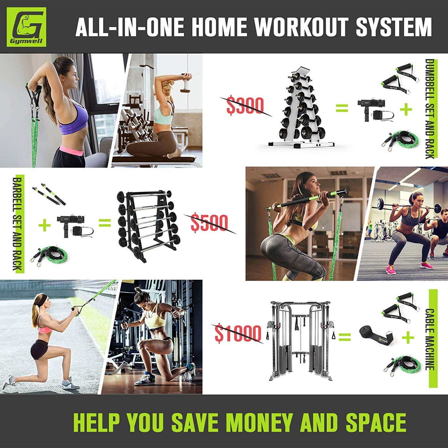 Gymwell Portable Resistance Workout Set, Total Body Workout Equipment for Home, Office or Outdoor with 3 Sets of Resistance Bands (Green - Full Gym) by Gymwell (Image #4)