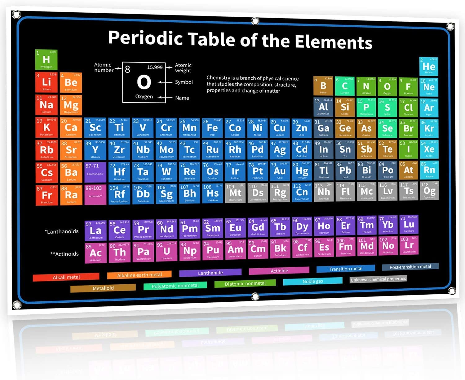 """Bigtime Signs 2020 XL Large Jumbo 54"""" Black Periodic Table of Elements Vinyl Poster 2020 Version Banner - Science Chemistry Chart for Teachers, Students, Classroom - Newest 118 Elements"""