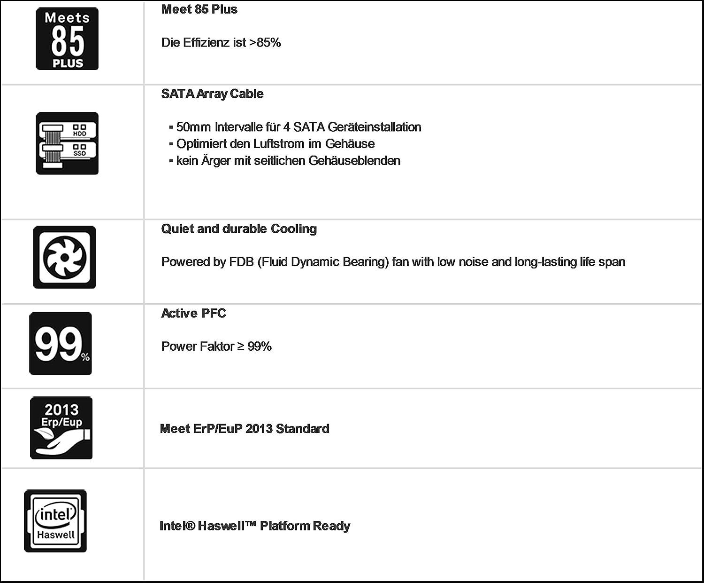 Nero FSP 4711140487687 Alimentatore per PC da 600 Watt