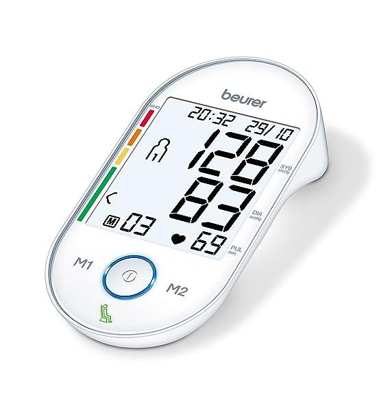 Beurer para medir alimentador de presión BM23 BM28 BM40 BM44 BM45 BM49 BM55 BM58 BM60 BM65 BM75: Amazon.es: Salud y cuidado personal