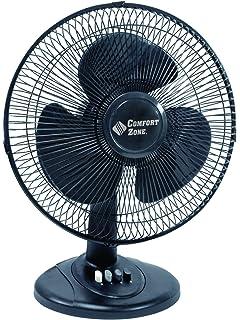 Superb Comfort Zone Oscillating Table Fan | Portable, 3 Speed, Black Fan