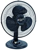 Amazon Price History for:Comfort Zone CZ121BK Oscillating Table Fan