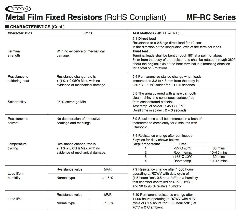 1K Ohm 1//8 Watt 1/% Metal Film Resistor Lot of 100 Pieces 270-1K-RC