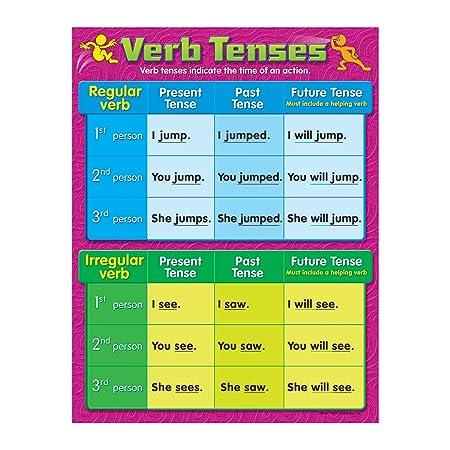 Amazon.com: Trend Enterprises Verb Tenses Learning Chart (1 Piece ...