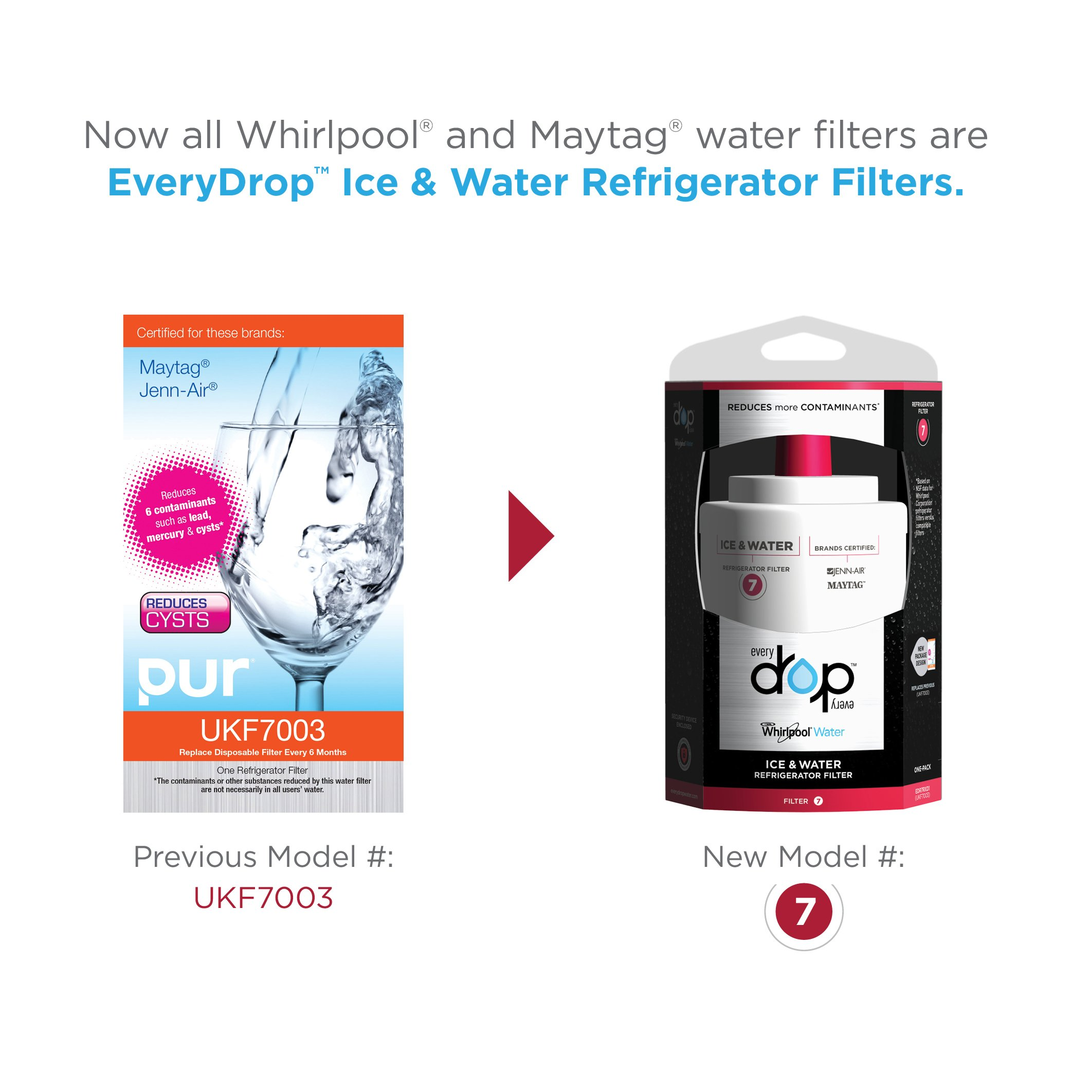 EveryDrop by Whirlpool Refrigerator Water Filter 7 (Pack of 2) by EveryDrop by Whirlpool (Image #2)