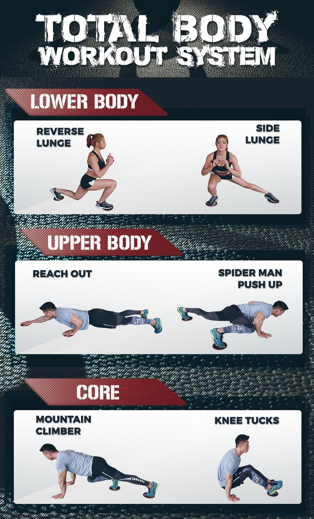 2 X Dual Sided Core Sliders By Iron Core Fitness