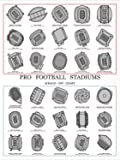 Pro Football Stadiums Scratch-Off Chart, Football Ballparks Wall Poster