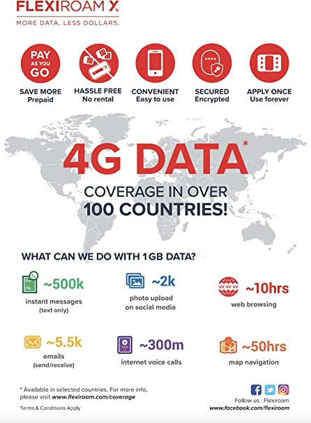 Worldwide Data Micro Chip - keep your sim card - 1GB Data for 30 Days - Internet in 4G in more than 100 countries