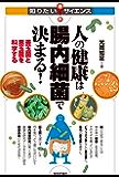 人の健康は腸内細菌で決まる -善玉菌と悪玉菌を科学する― 知りたい!サイエンス