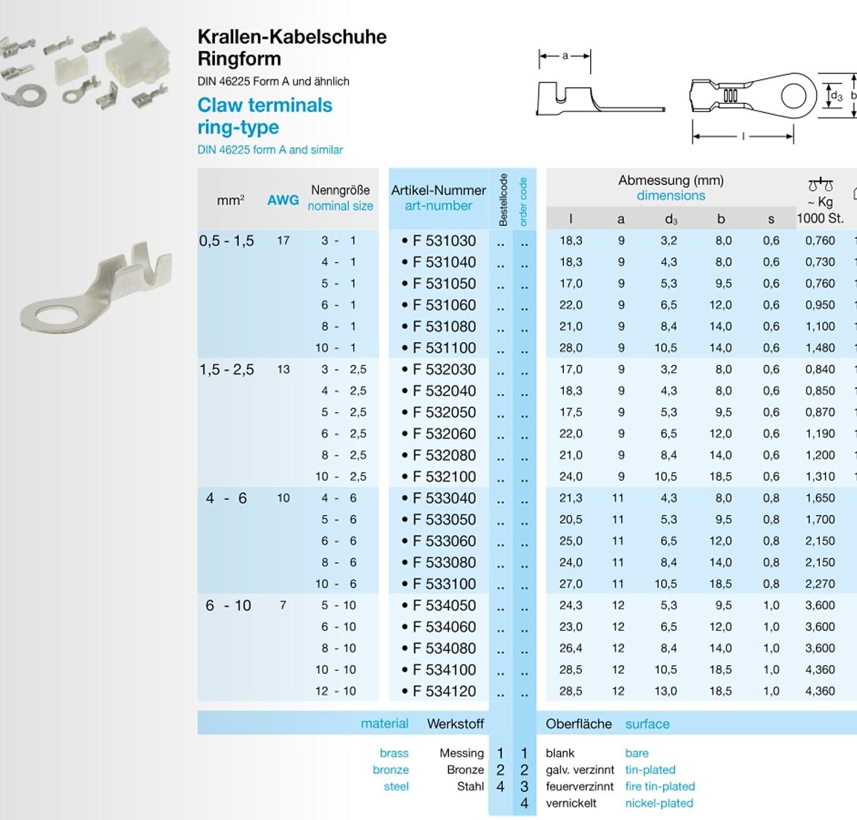 10 Rohrkabelschuhe unisoliert 1,5-2,5 qmm M6 Kabelschuhe 0,13 EUR//Stück