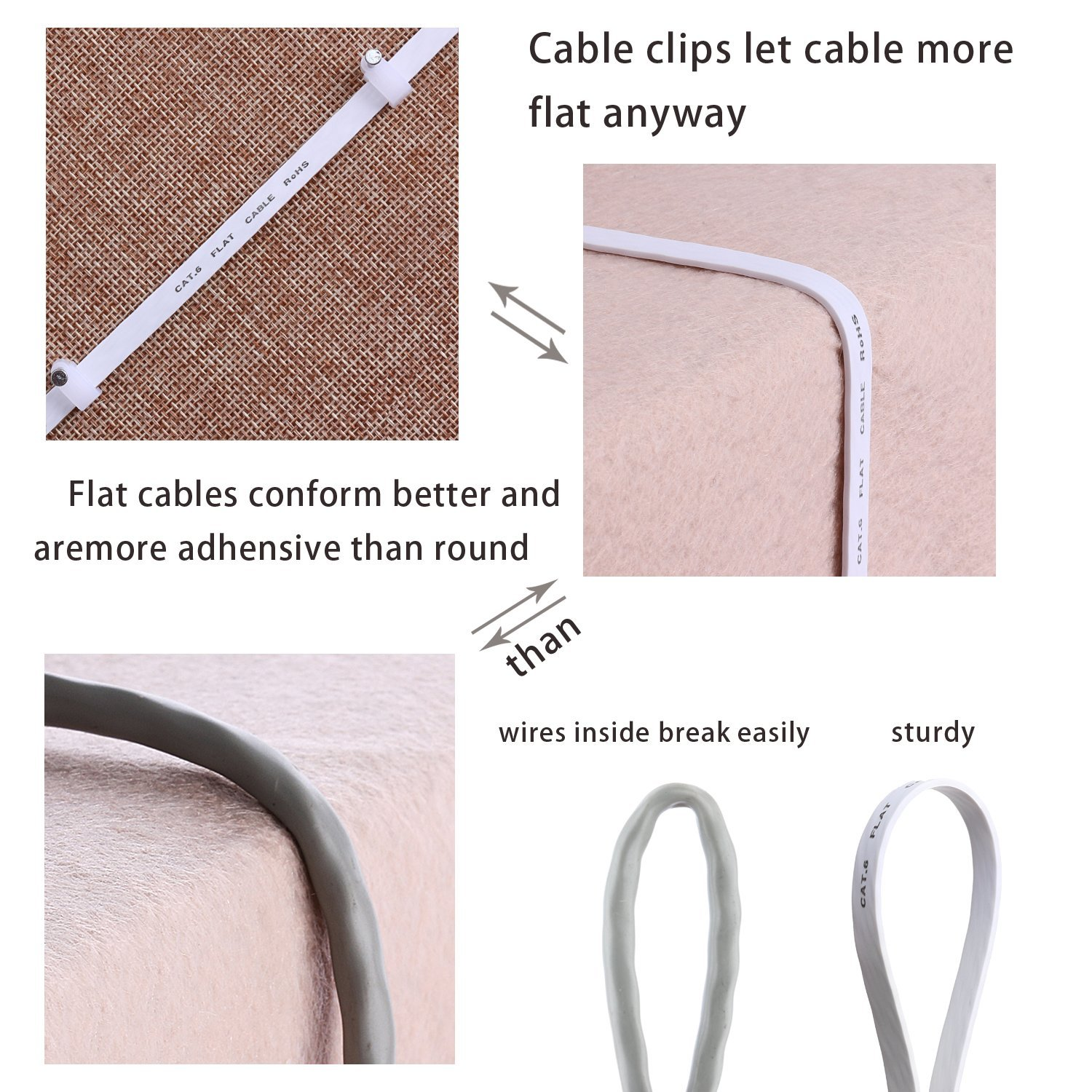 Cat 6 Ethernet Cable 75 Ft White With Clips Flat Network Cables Cat5e Patch 32 Awg 35 Foot Internet Computer Lan Cat6