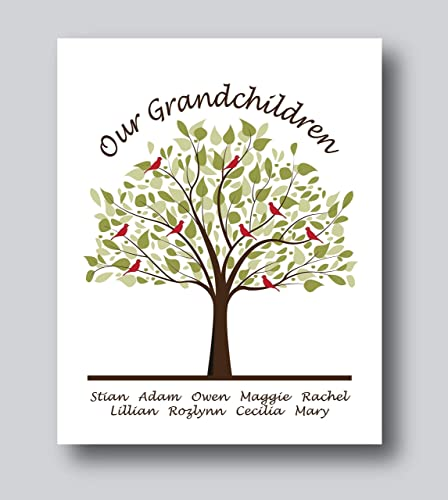Personalized Grandma Gifts Presents From Granddaughter Grandparents 8x10 Or 11x14 Print Only Nana For Birthday Gift Mom