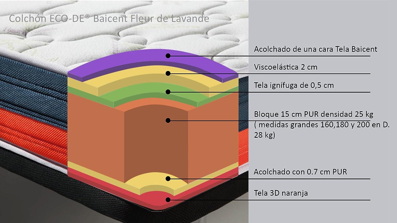 ECO-DE Colchón viscoelastico Baicent Fleur de Lavande 20cm 150x190 - Disponible en Todas Las Medidas: Amazon.es: Hogar