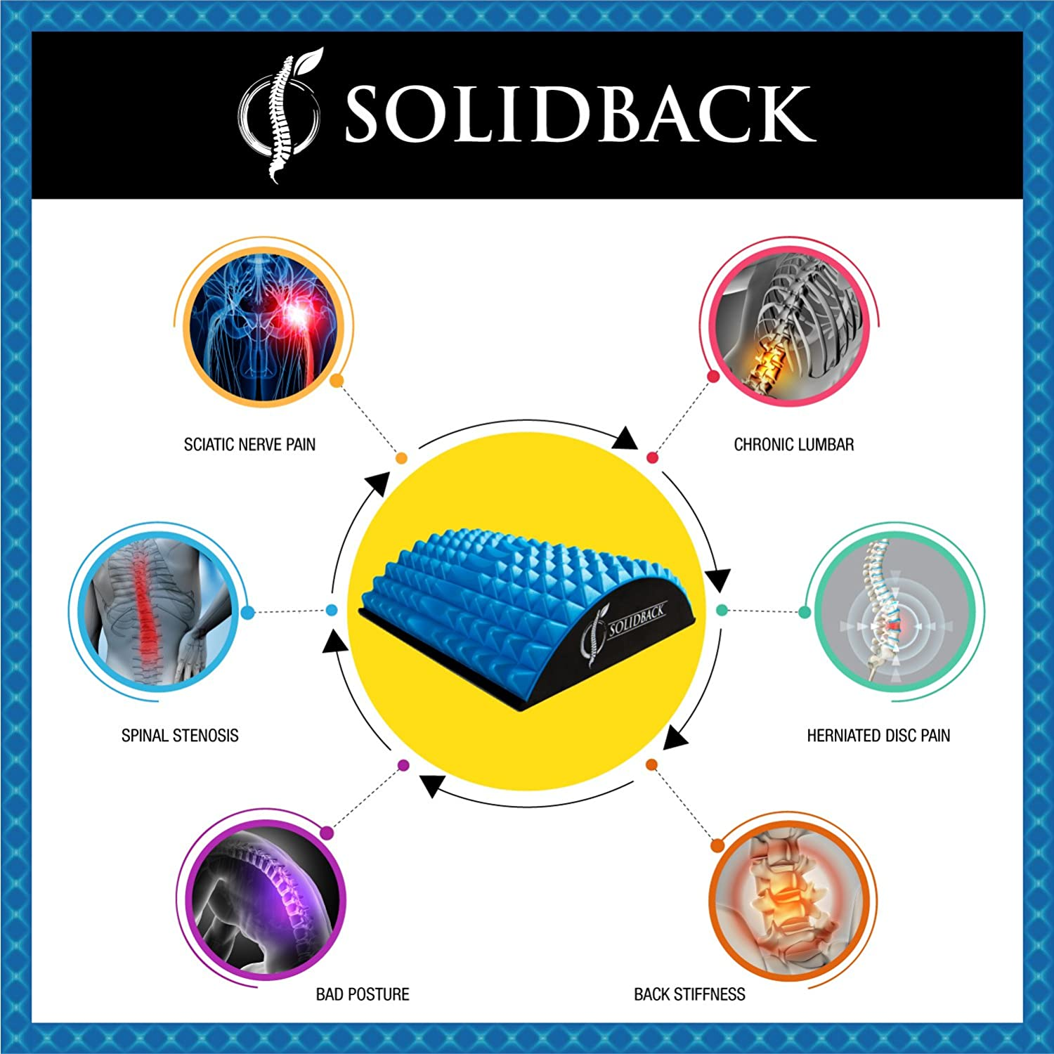 SOLIDBACK | Lower Back Pain Relief Treatment Stretcher | Chronic Lumbar  Support | Herniated Disc | Sciatica Nerve | Spinal Stenosis | Posture