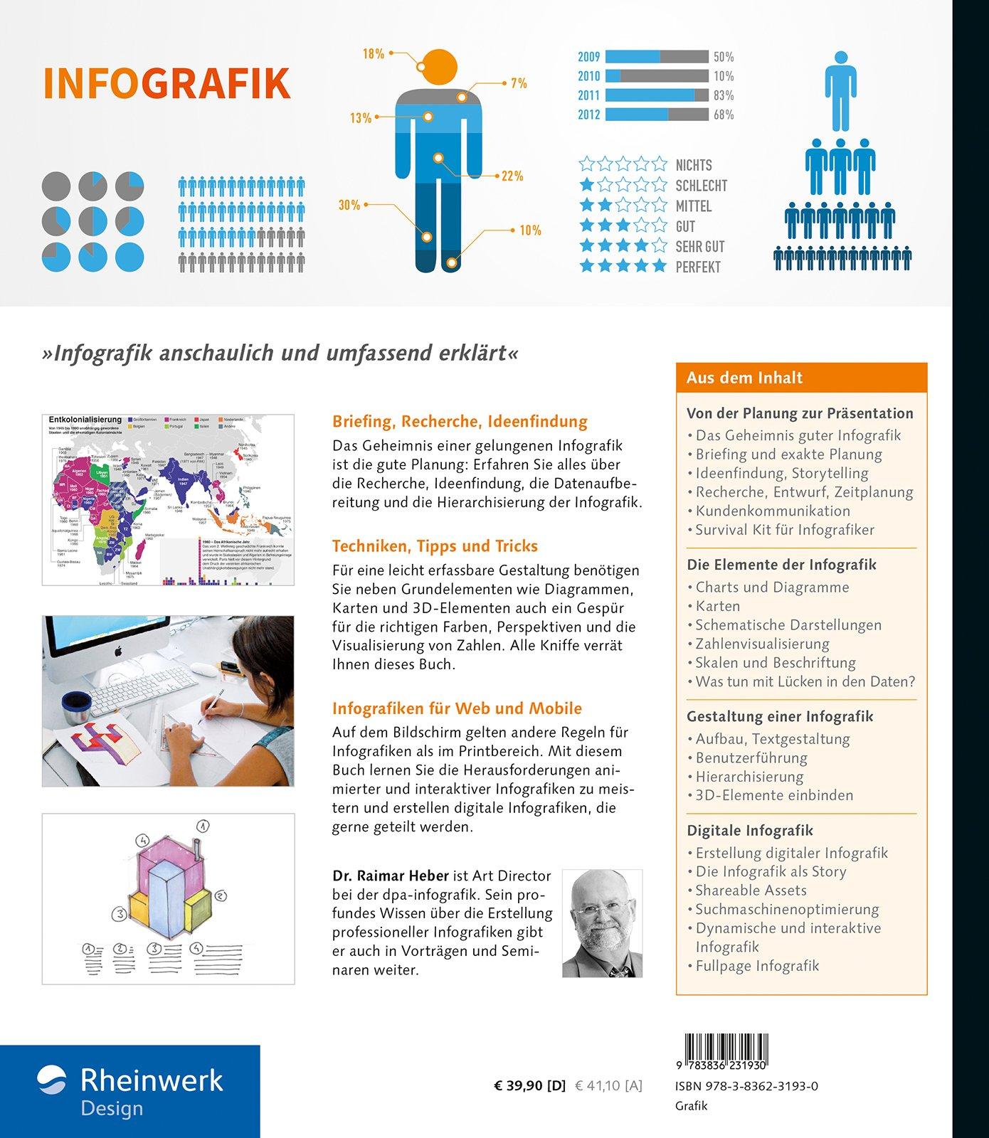 Infografik: Gute Geschichten erzählen mit komplexen Daten: Fakten ...