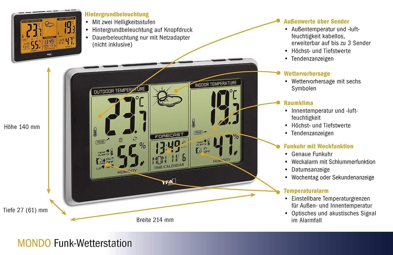 TFA Dostmann Mondo 35.1151.01 estación meteorológica de, Negro, (L) 214 x (B) 27 (61) X (H) 140 mm: Amazon.es: Jardín
