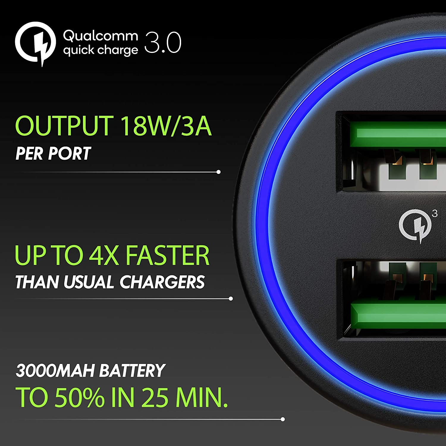 Two Ports QC 3.0 3A Galaxy S10 S9 S8 S7 S6 Note LG Nexus Pixel etc. Compatible with Any iPhone 2019 Car Charger by MONGOORA Qualcomm Quick Charge 3.0 Dual USB 6A//36W Fast Car Charger Adapter