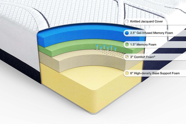 amazoncom sleep master 13inch gel memory foam mattress king kitchen u0026 dining - Memory Foam Matress