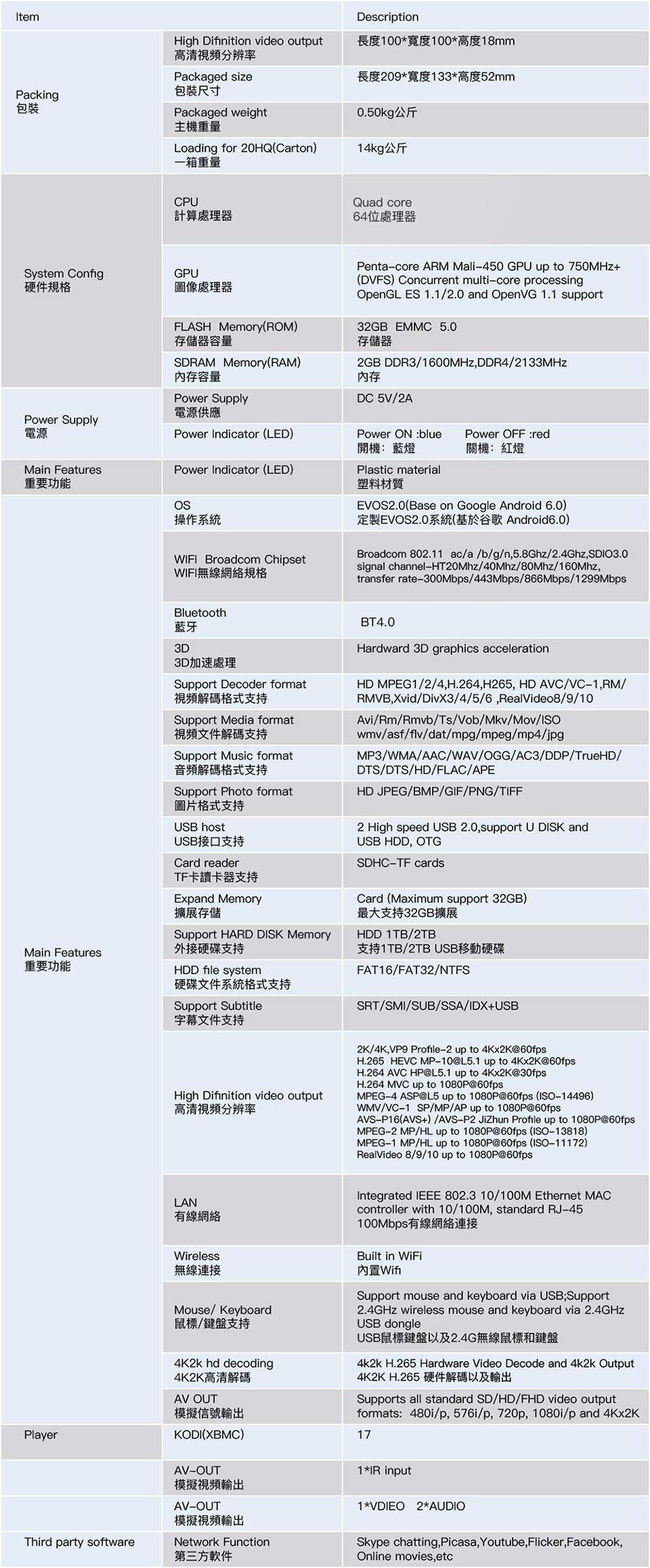 Amambox 2018 EVPAD Plus Android 6.0 Korean Hong Kong China Live IPTV Box & Korea Drama한국 라이브 TV 채널&한국 드라마