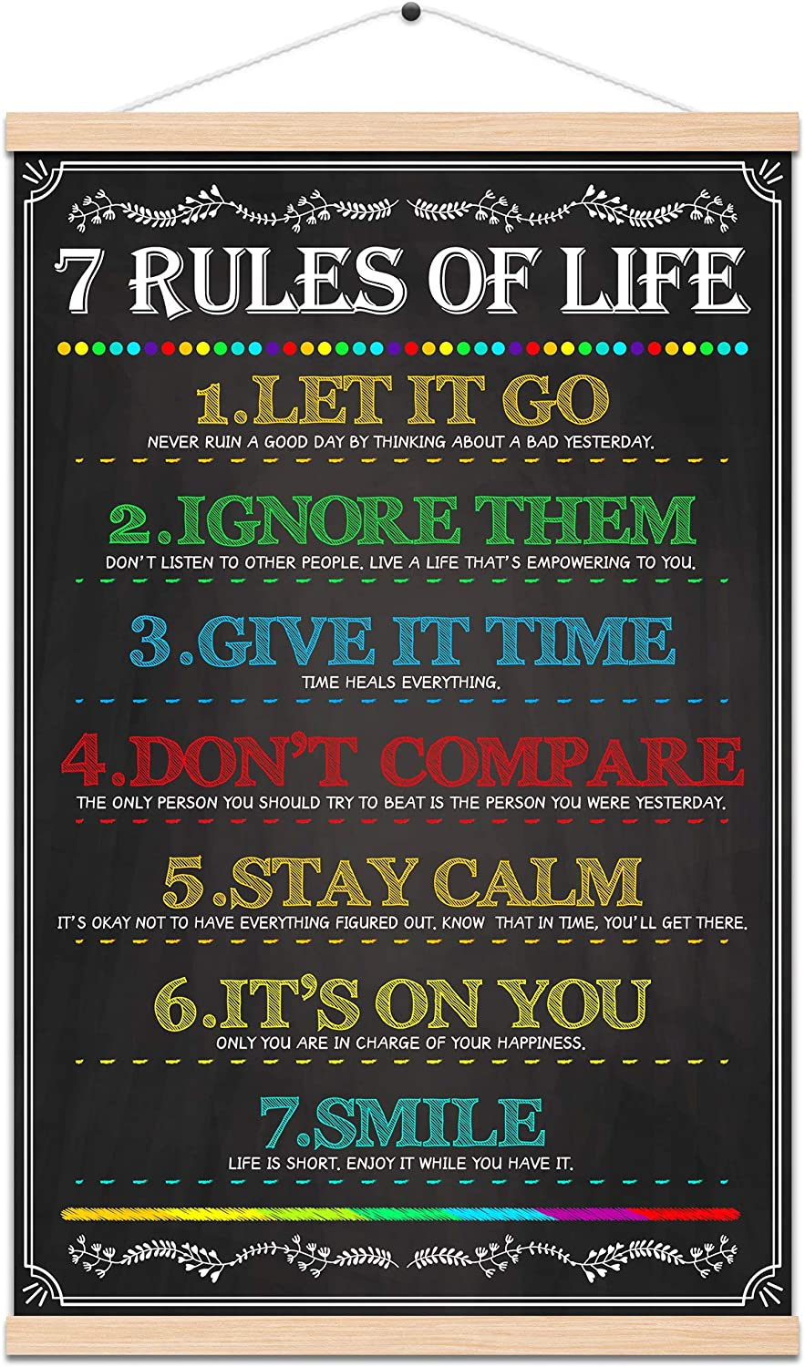 WEROUTE 7 Rules of Life Print Canvas Poster Motivational Quotes Inspirational Hang Scroll Frame Ready Painting Home Office Classroom Study Wall Decor 15.7x23''