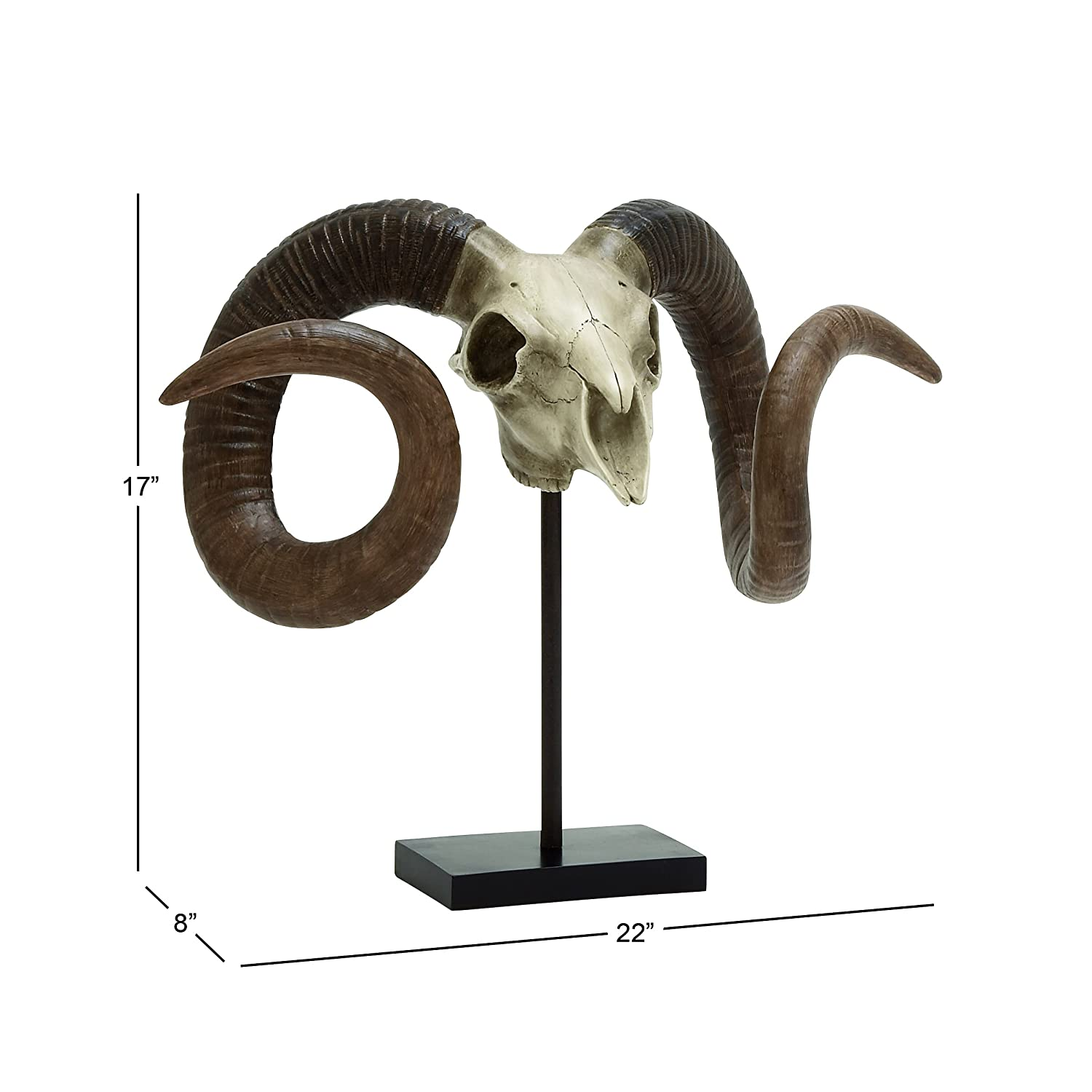 Amazon Deco 79 Polystone Sheep Skull On Stand 22 By 17 Inch