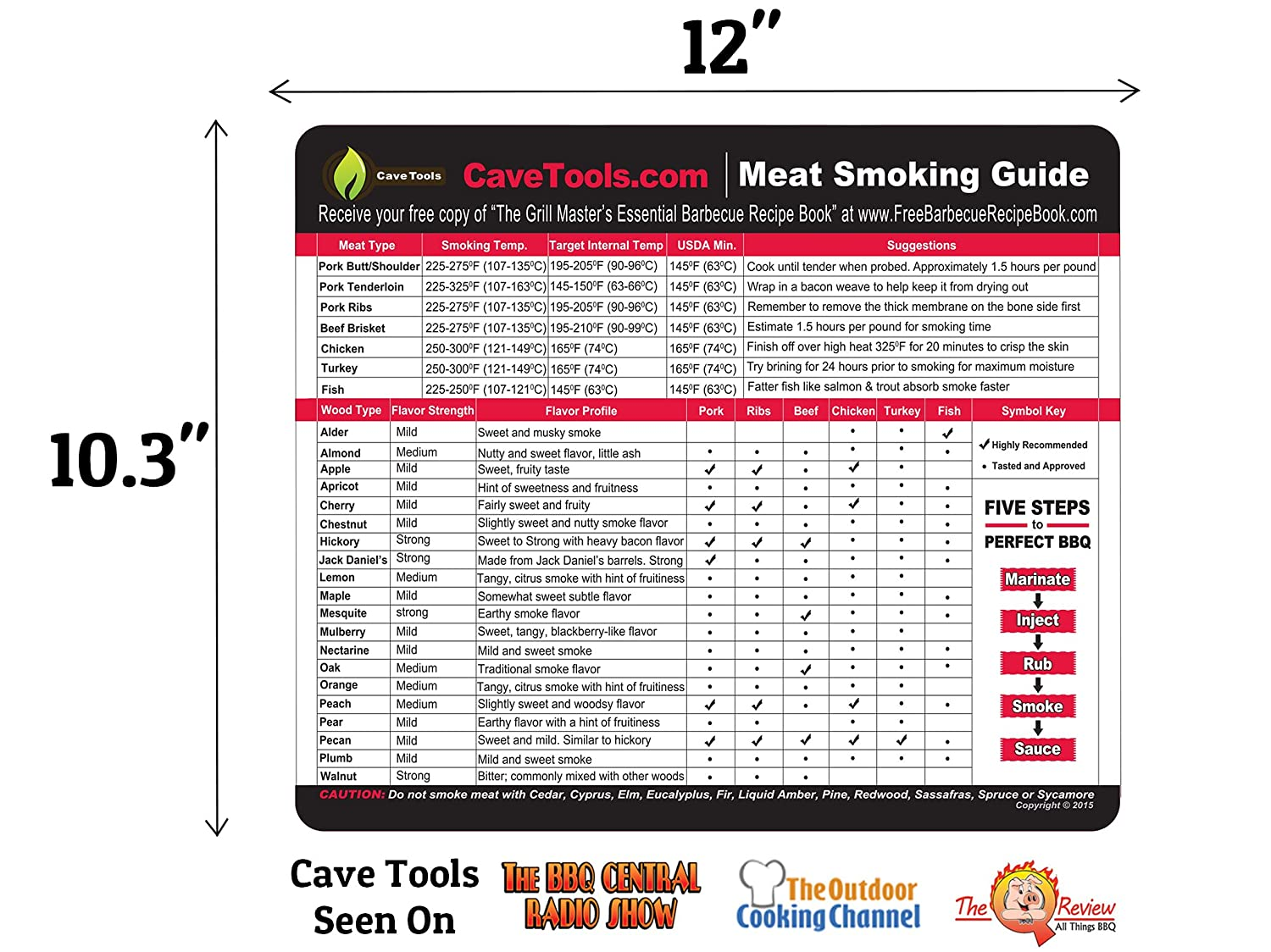 Amazon com meat smoking guide large wood temperature chart