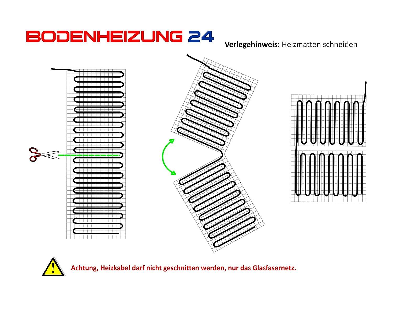 1.6 m/² - 0.5 m x 3.2 m Elektrische Fu/ßbodenheizung Komplett-Set BZ-150 plus
