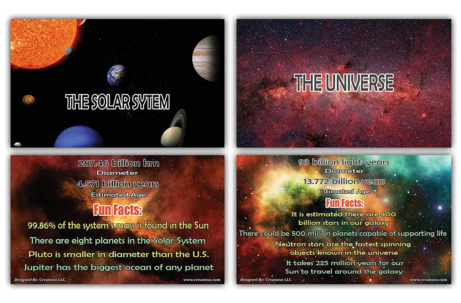 Creanoso Facts About Planet and Universe Flash Cards Kids Unique Professor Gifts Teens Men /& Women Assorted Informational Learning Cards Gift Set for Students 24-Pack