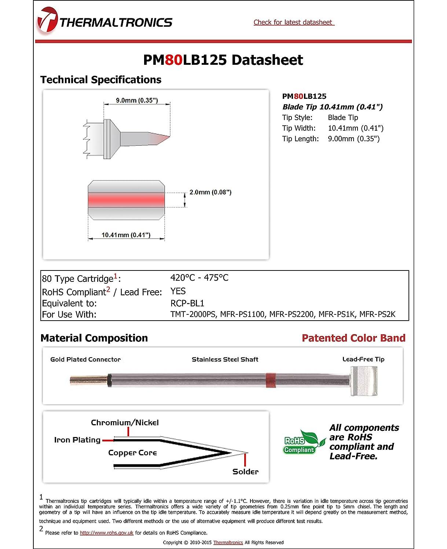 Shoulder Screw Thread Size M3-0.5 18-8 Stainless Steel