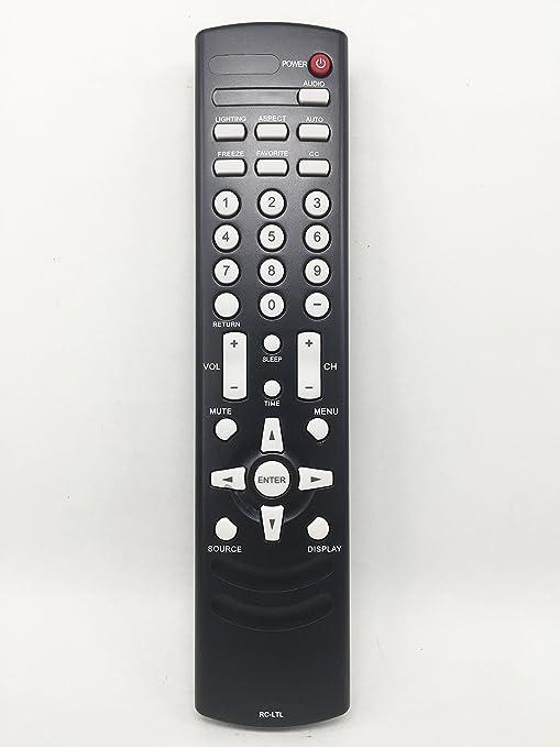 The 8 best olevia tv antenna setup