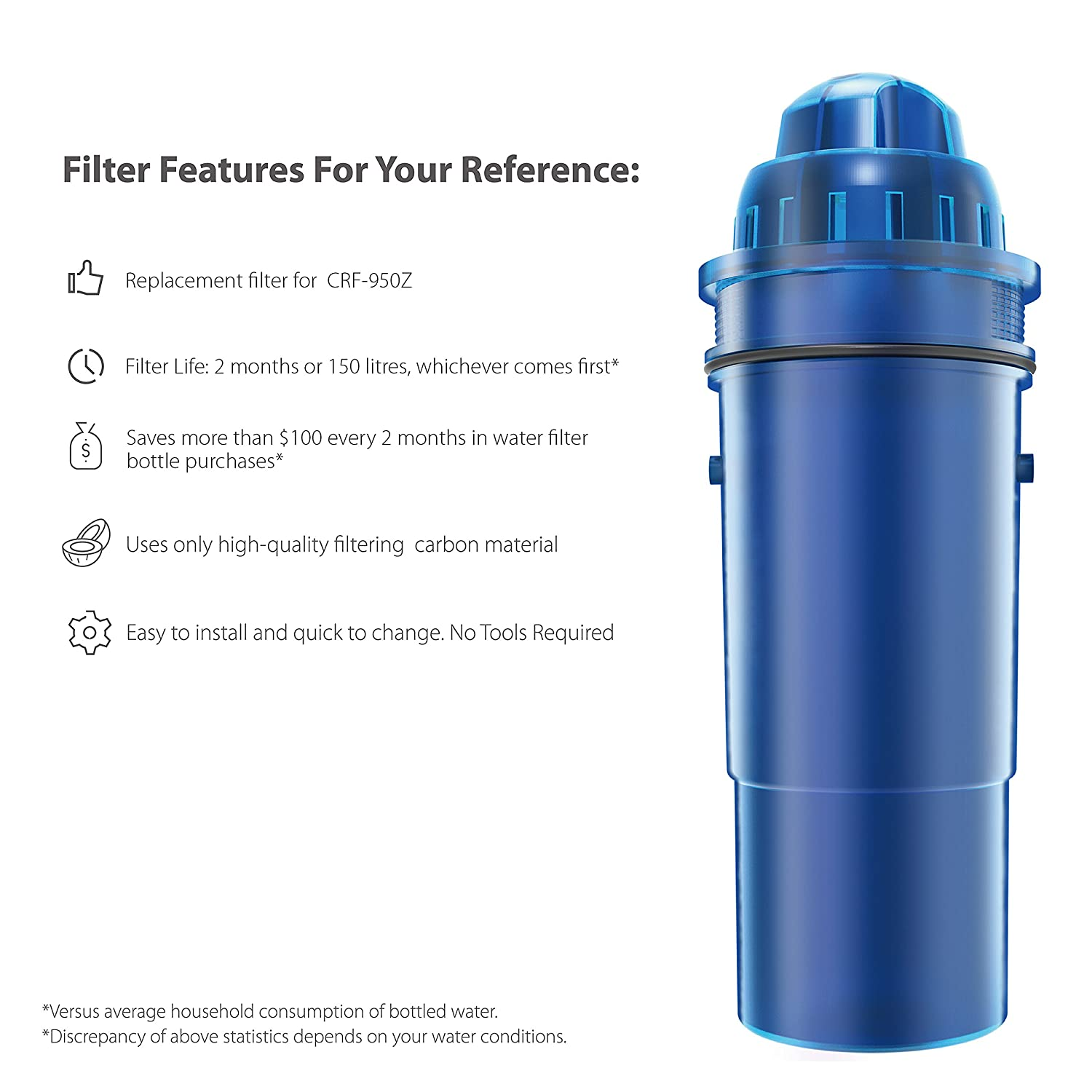 How To Filter Water At Home Amazoncom 4 Pack Aquacrest Brand Crf 950z Replacement For Pur