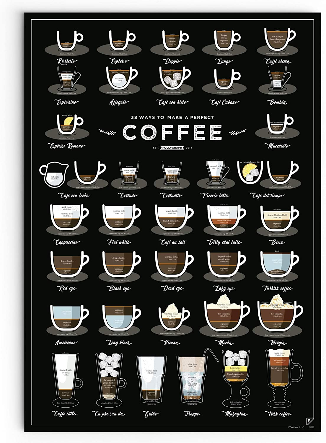 Follygraph Coffee Poster - 38 Ways To Make a Perfect Coffee - coffee art, pictures, print - size DIN A2 (A2)